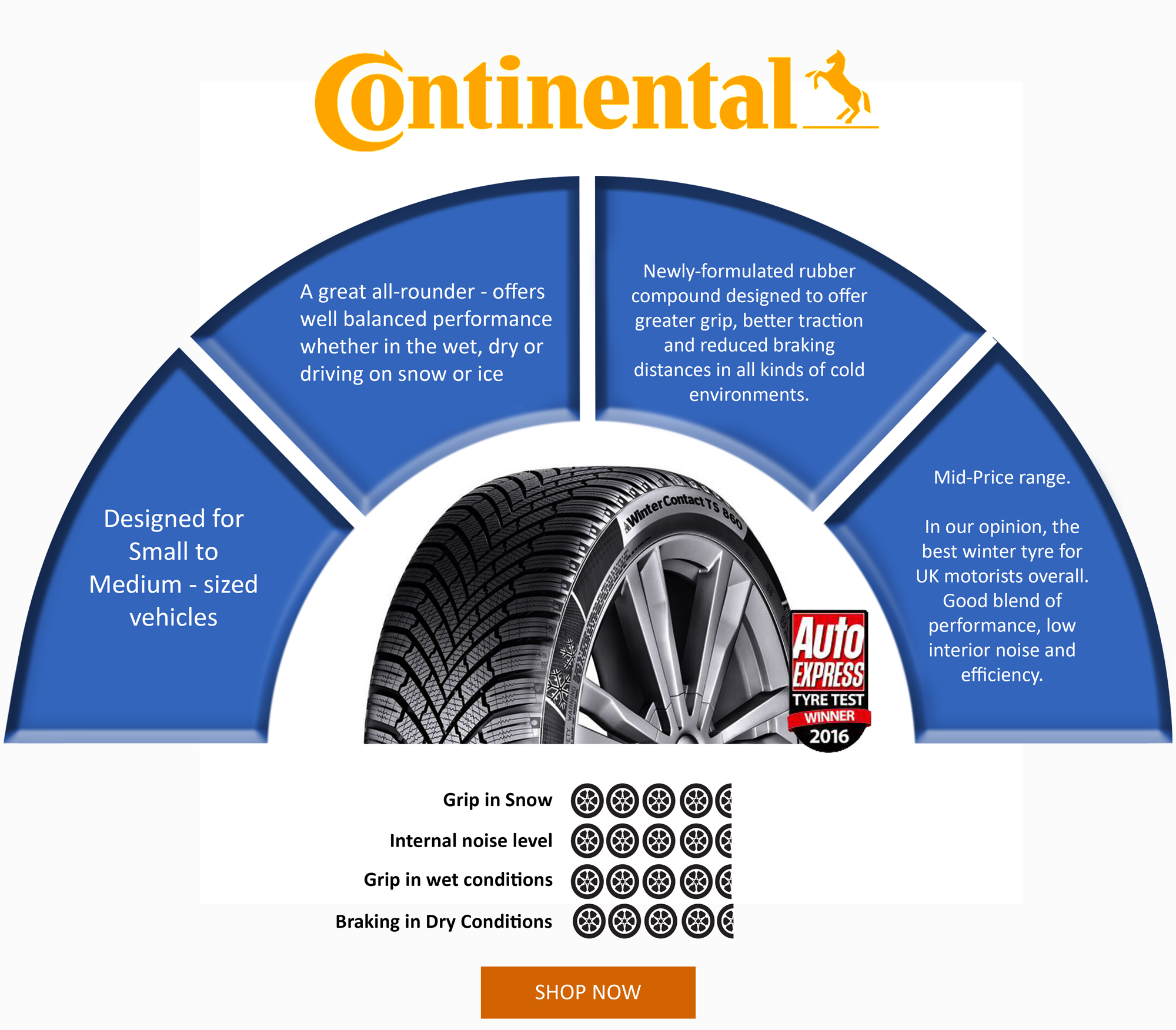 Compare 22 of the best winter tyres